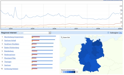 Google Insights for Search