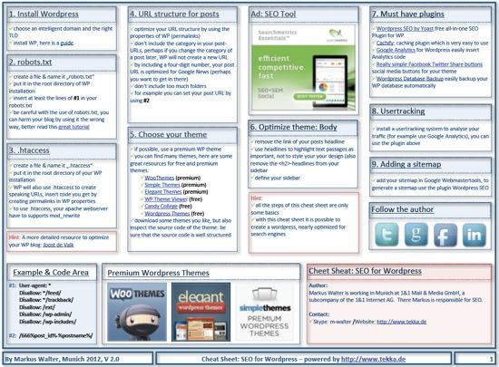 Cheat Sheet: SEO für WordPress